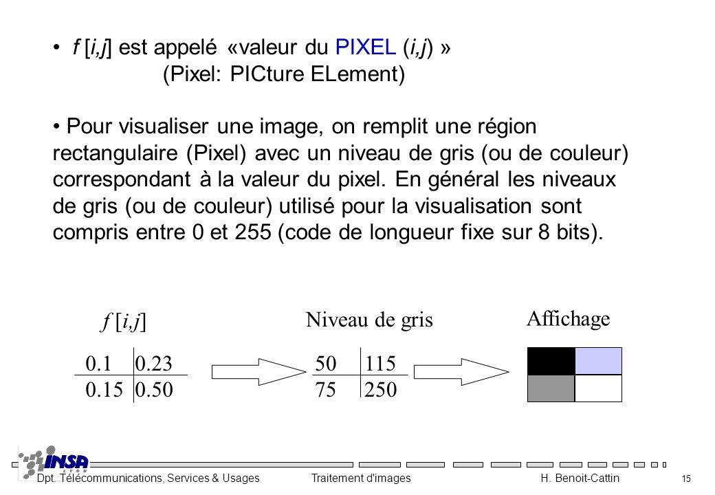 f [i,j] est appelé «valeur du PIXEL (i,j) »